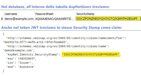 Invalidare un token JWT prima della scadenza con ASP NET